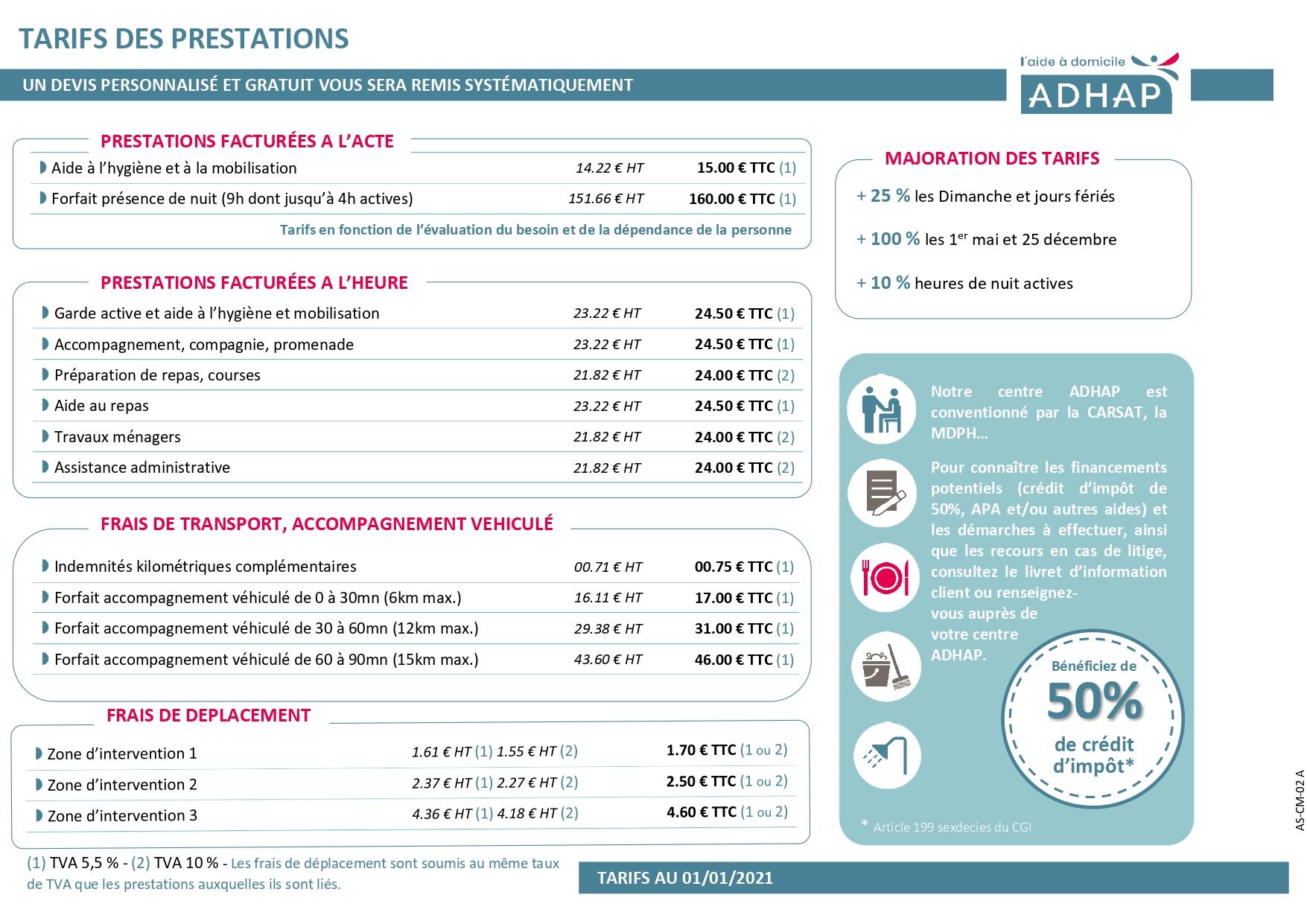 Tarif Aide à domicile Cannes 2021